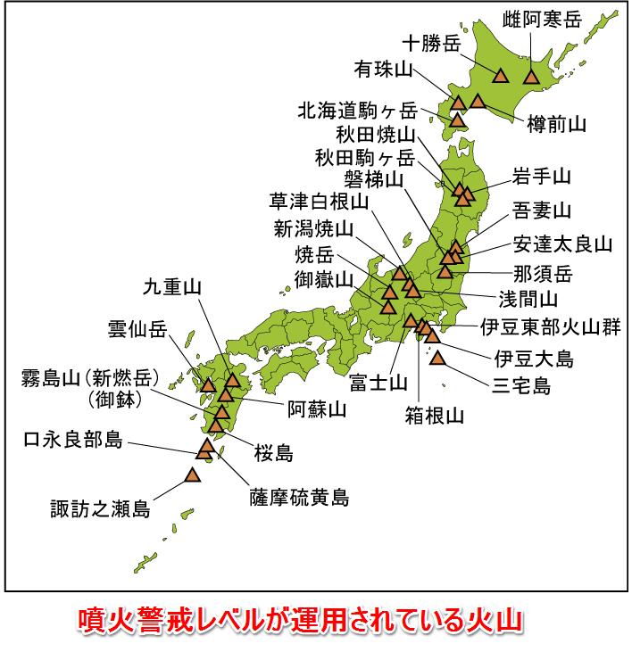 噴火警戒レベルの火山