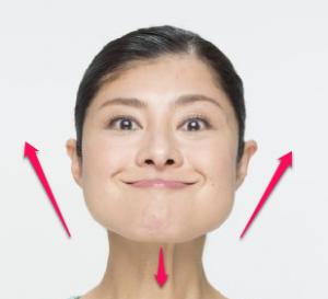 顔ヨガのほうれい線対策