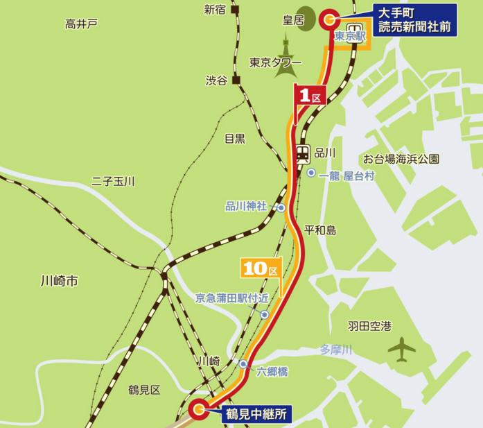 箱根駅伝のコース「第1区」
