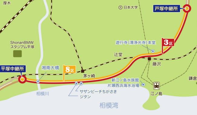 箱根駅伝のコース「3区と8区」