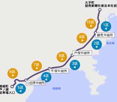 箱根駅伝のコース