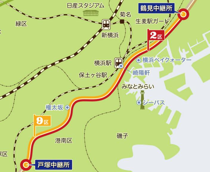 箱根駅伝コース「2区と9区」