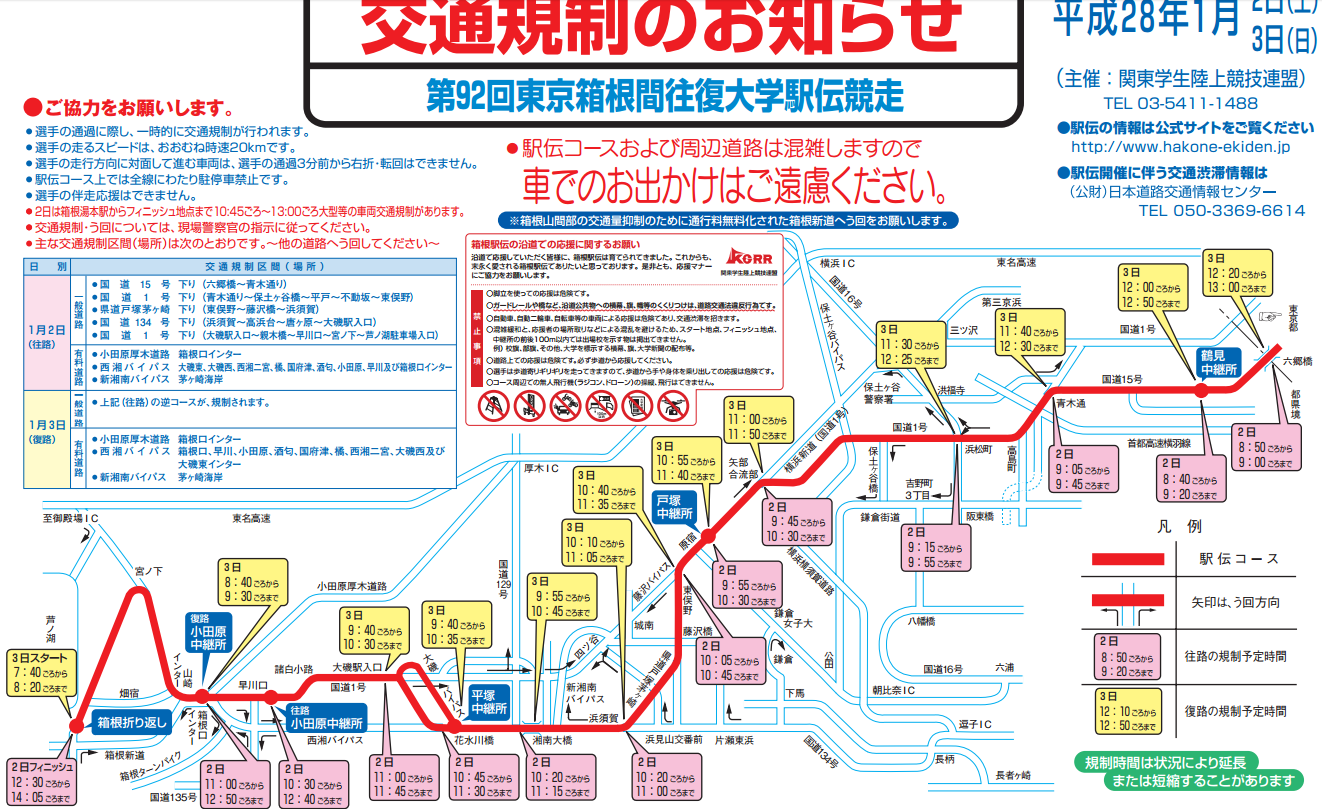 2016年箱根駅伝の交通規制「神奈川県」