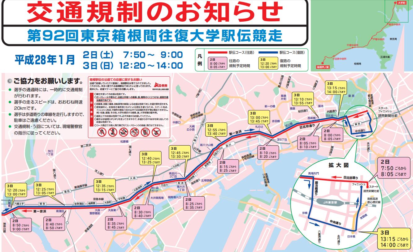 2016年箱根駅伝の交通規制