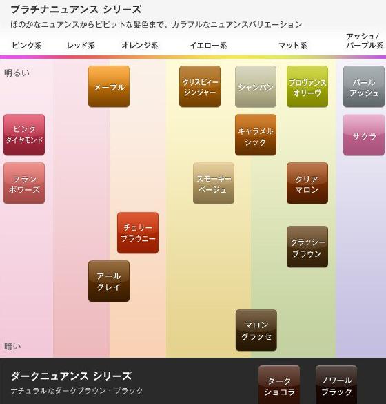 おすすめ市販ヘアカラーの「ロレアルパリフェリア3Dヘアカラー」の色の種類