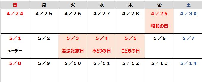 2016GWのカレンダーの並び