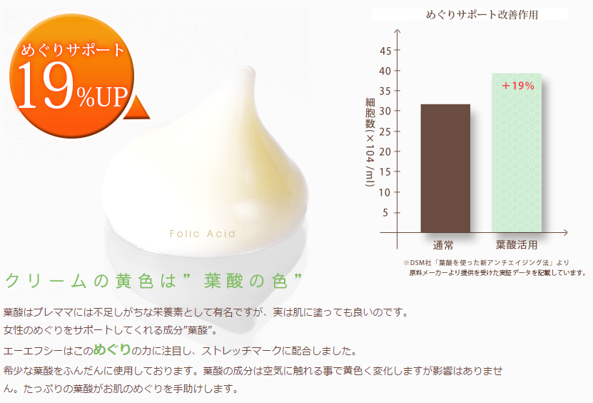 AFCストレッチマーククリームは葉酸の配合量が多い