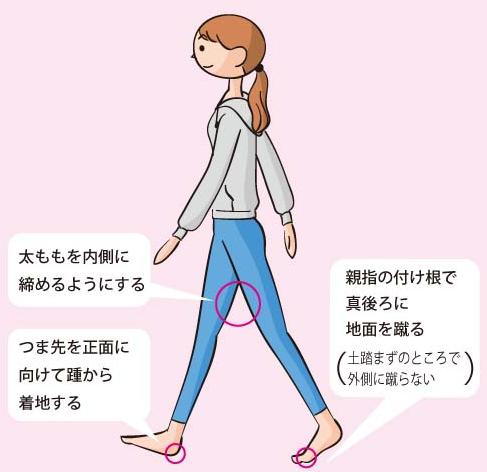 o脚を治す歩き方