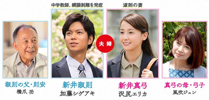 盲目のヨシノリ先生ドラマの相関図-2